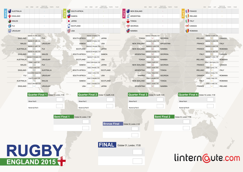 Calendrier a imprimer de la coupe du monde de rugby 2018 - Resultat coupe d europe de rugby en direct ...
