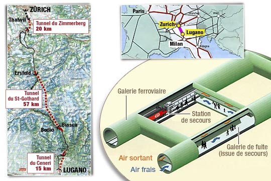 Les chiffres fous du tunnel de Saint-Gothard Stgothard