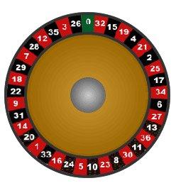 Gambling winnings form