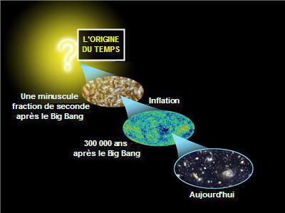 http://www.linternaute.com/science/divers/dossiers/06/revolutions-scientifiques/rfc.jpg