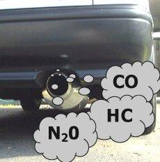 Comment marche un pot catalytique - Oxyde de carbone ...